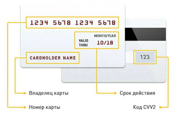 владелец кредитной карты